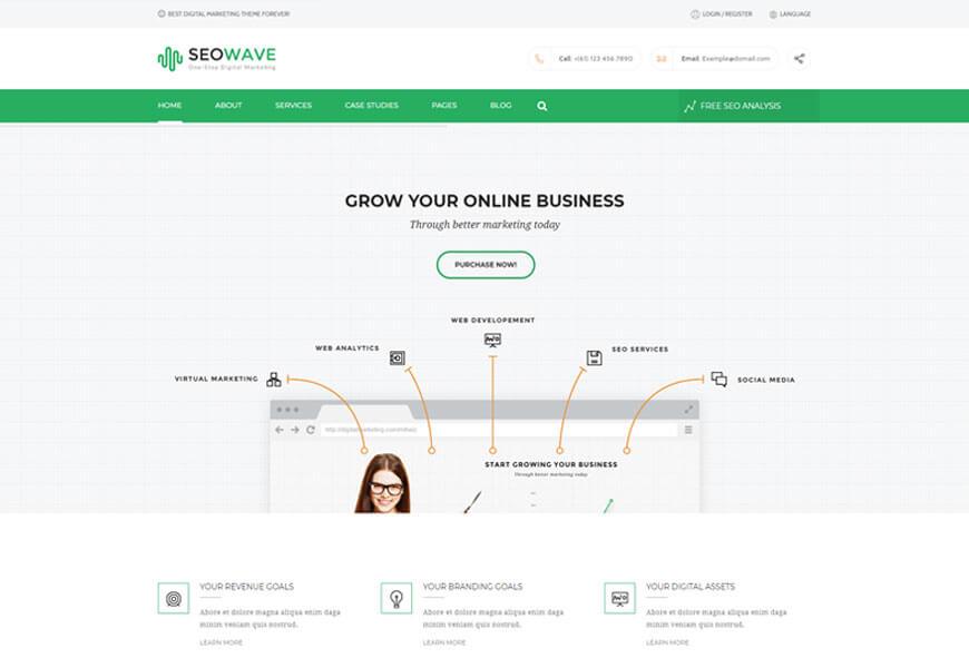 digital agency website templates for digital startup