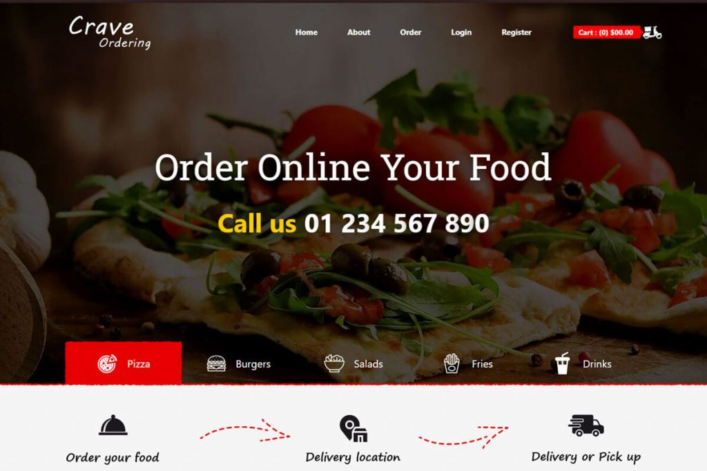 Pizza delivery website templates