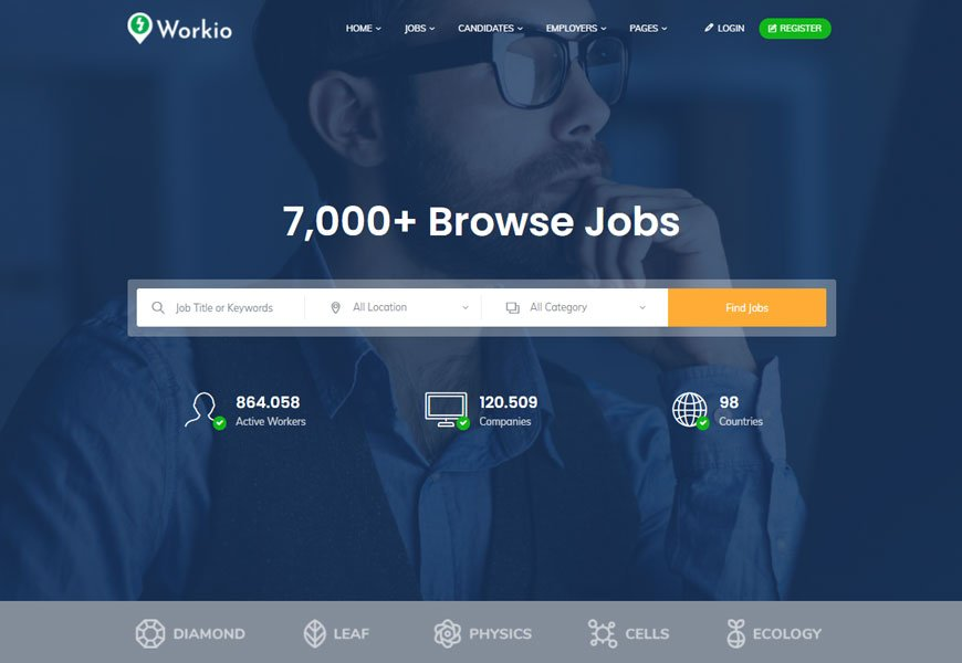 Workio - best  job board WordPress theme